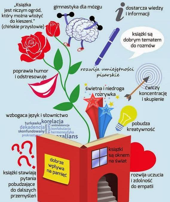 Światowy Dzień Miłośników Książek